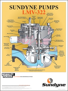 Picture of LMV 322