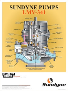 Picture of LMV 341
