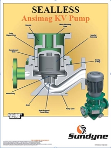 Picture of ANSIMAG - KV PUMP